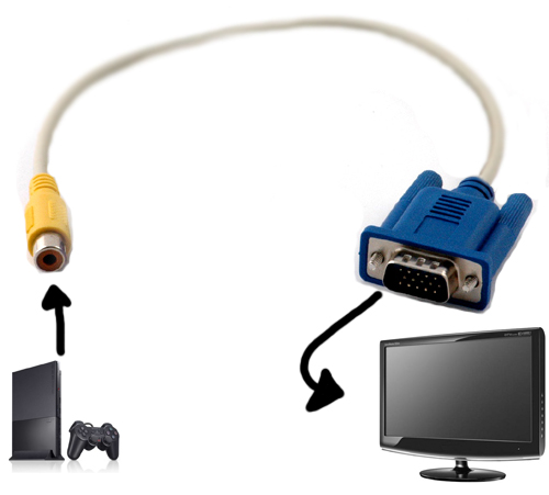 Obraz dołączony do pytania Jak wykonać kabel (Cinch > VGA) aby podłączyć playstation do monitora?
