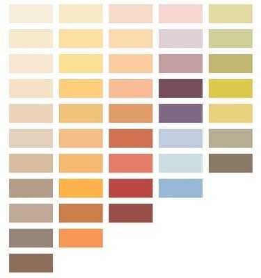 Jak wybrać kolory ścian