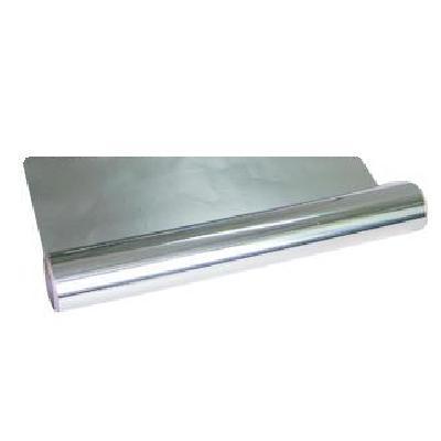 Jak używać folii aluminiowej